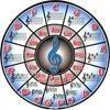 Aim Music Circle of Fifths Mousepad