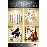 Hal Leonard Instruments of the Orchestra – 22″ x 34″ Poster