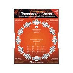 Image for Transposing Charts from SamAsh