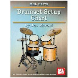 Image for Drumset Setup Chart from SamAsh