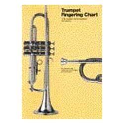 Image for Trumpet Fingering Chart from SamAsh