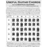 Skeptical Useful Guitar Chords + Audio Track
