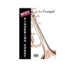 Image for Basic Fingering Chart For Trumpet from SamAsh