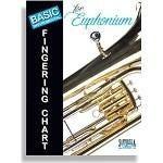 Santorella Publications BASIC FINGERING CHART FOR EUPHONIUM