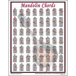 "Walrus Productions ""Mandolin Chords""  Mini Chart"