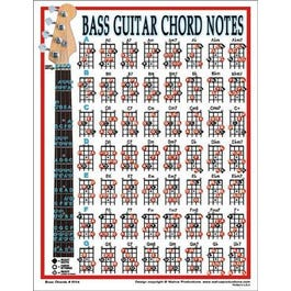 Walrus Productions Bass Guitar Chord Notes Mini Poster