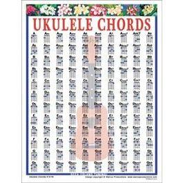 Walrus Productions Ukulele Chords Mini Chart