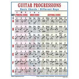 "Walrus Productions ""Guitar Progressions"" Mini Chart"