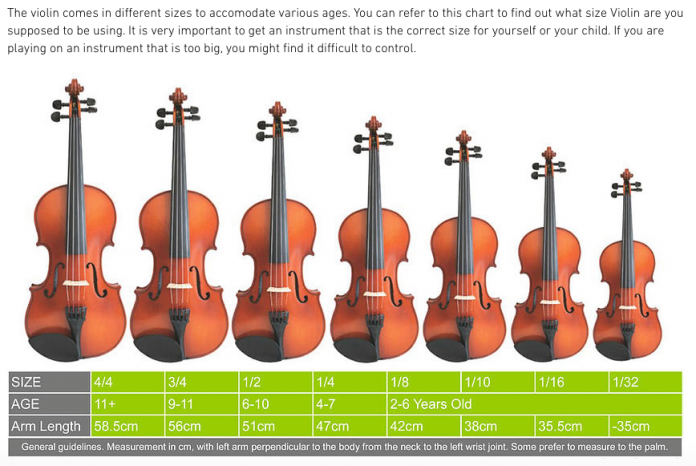 Sizing Chart Courtesy of Violin Music Academy